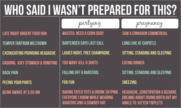 PartyingVS.Pregnancy