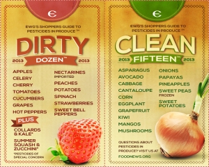 EWG_clean15_dirty12